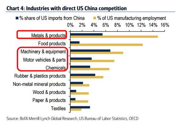 Трамп и Си Цзиньпин поговорили по телефону. Будет ли торговая война между Китаем и США?