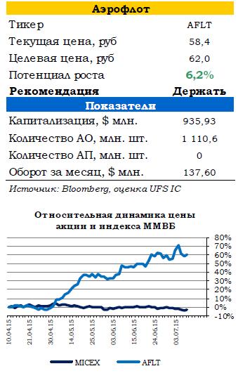 Слабая нефть не позволит российскому рынку вырасти на открытии