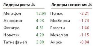 Несколько факторов снижения рубля