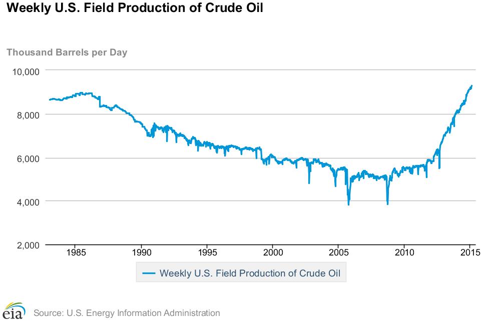 Нефть марки Brent завершает неделю возле $60 за баррель