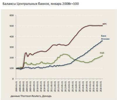 Что будет, если Центральный банк - банкрот?
