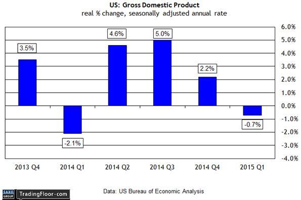 Доллар возобновил рост или продолжил бродить в диапазоне?