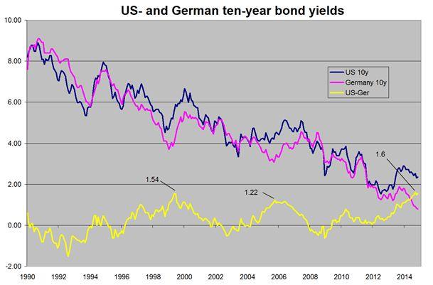 Темпы снижения иены получают первое словесное предупреждение