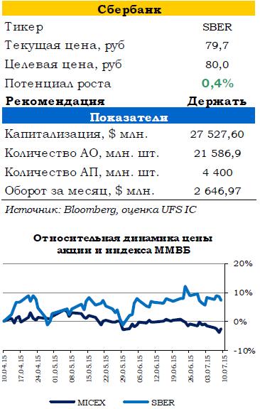 Цены на нефть корректируются после публикации данных по запасам углеводорода в США