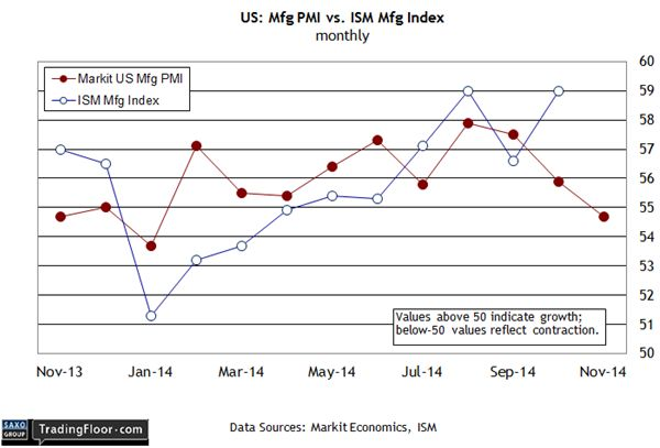 Неделя важных отчетов и заседаний Центробанков