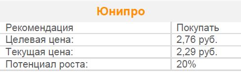 Юнипро остается дивидендной акцией