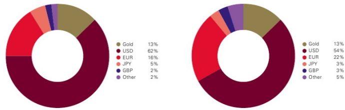 Китай даст золоту лишний повод для роста