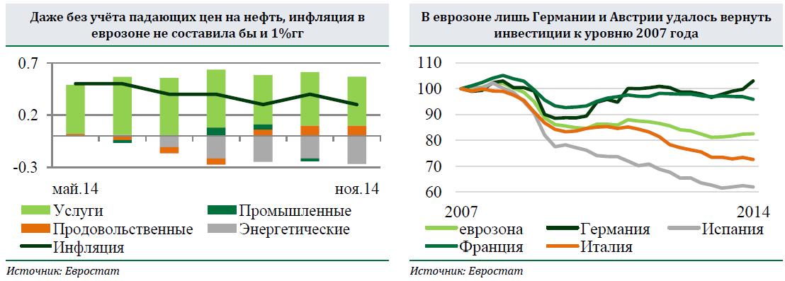 Прибыль организаций в сентябре рухнула более, чем на 80% гг – доходы региональных бюджетов снова под ударом