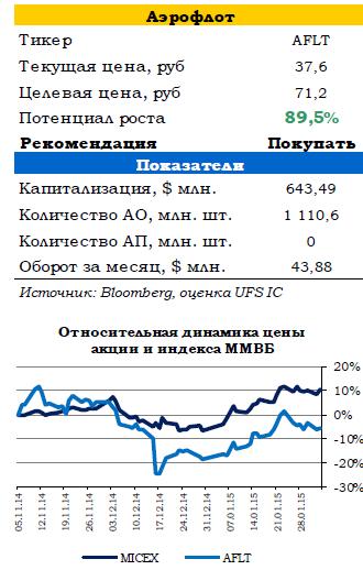 Новые драйверы роста стоимости нефти