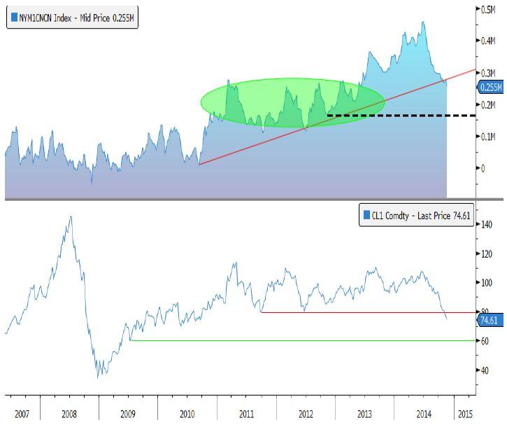 Американский рынок сегодня имеет короткий день, поэтому активность будет вялой