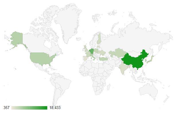Торговый оборот России вырос на 32%