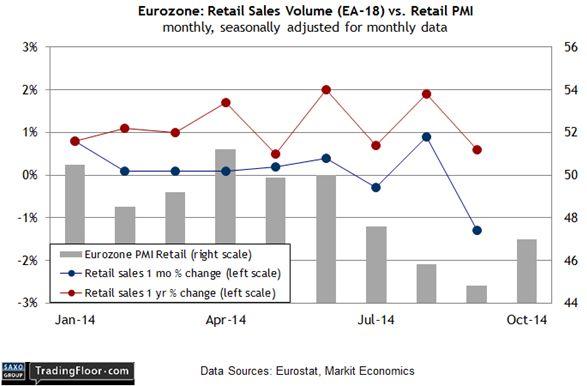 Евро составит компанию австралийской валюте в достижении новых минимумов против доллара даже перед ЕЦБ?