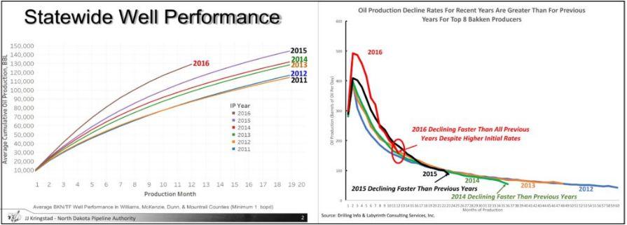 А.Берман: Снижение затрат на сланцы - 10% на технологии и 90% на крах промышленности.