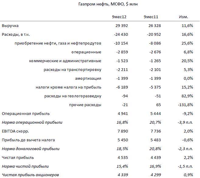 Инвесторы продолжили рефлексировать над проблемой «фискального обрыва»
