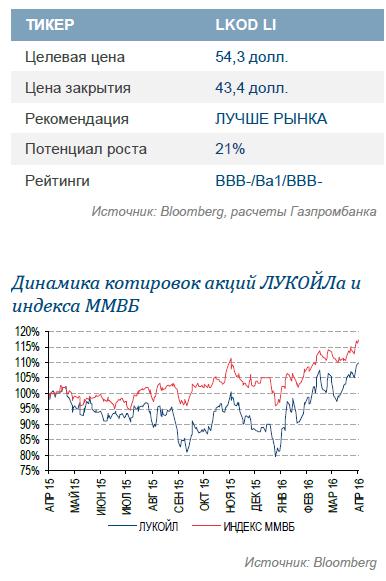 Дивиденды ЛУКОЙЛа: у инвесторов в акции появился «свой инфляционный линкер»
