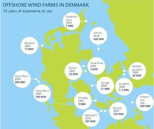 Energy Matters: Последняя попытка сказать что-то хорошее о ветряках