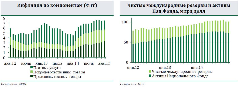 Украина: вынужденный переход к плавающему курсу