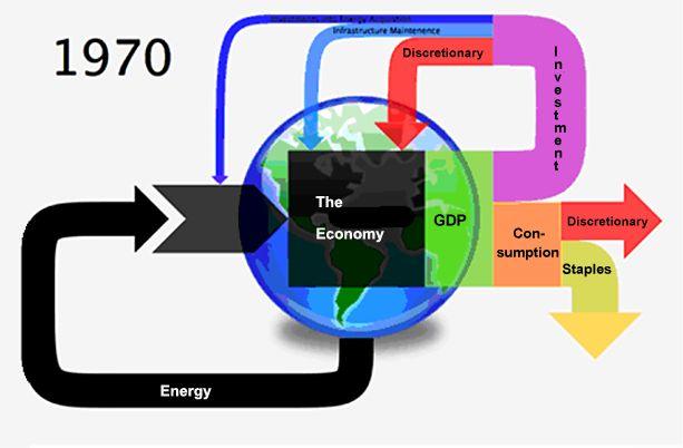 Wood Mackenzie: Глобальный нефтяной голод составит двузначные цифры уже при жизни этого поколения
