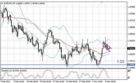 Доллар скорректировался после резкого снижения в пятницу