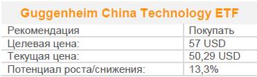 Китайский хай-тек в полной мере оправдывает ожидания
