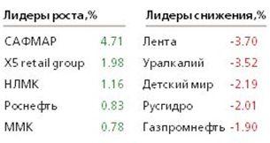 Россия сохраняет инвестиционный рейтинг, Турция от него все дальше