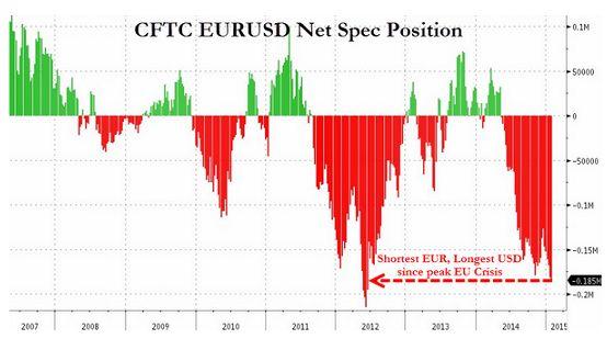Доллар отступает, но не сдается