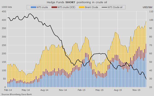 Интерес к продажам остыл; Драги спас нефтяной рынок