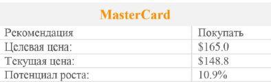 Акции MasterCard - заработай на росте электронных платежей в мире