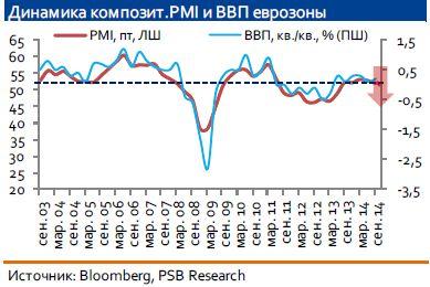 Российский рынок акций: а в нефти мы «гораздо длиннее»!