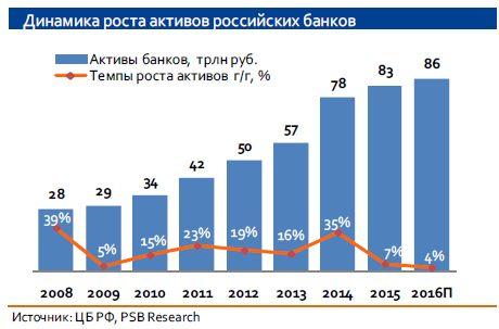 """""""Год сурка""""… Рынок движется по сценарию 2015 года?"""