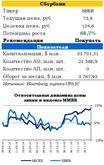 Сегодня состоится заседание ОПЕК, итоги которого определят динамику цен на нефть на ближайшее время
