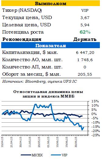 Позитивные статданные из Европы и США увеличили интерес инвесторов к риску