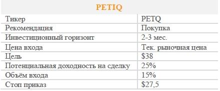 Акции PETIQ. Рекомендация - ПОКУПАТЬ