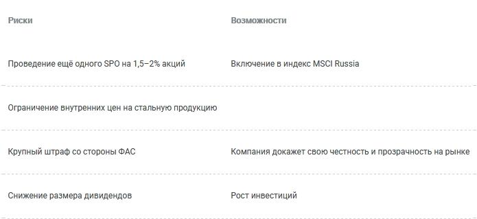 «ММК» и АФК «Система» — что аналитики предлагали инвесторам на прошлой неделе