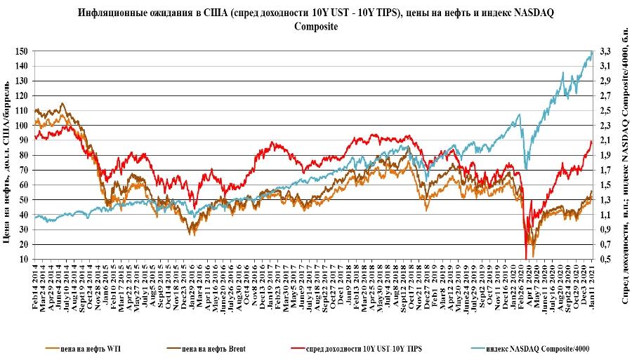 Ещё раз о CNH vs OPEC+