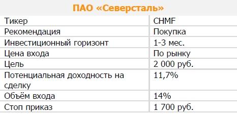 Акции ПАО «Северсталь». Рекомендация - ПОКУПАТЬ
