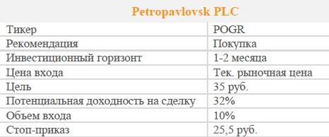 Акции Petropavlovsk PLC. Рекомендация - ПОКУПАТЬ