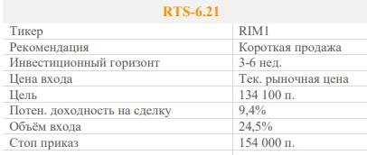 Фьючерс RTS-6.21. Рекомендация - ПРОДАВАТЬ