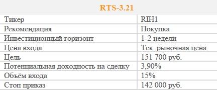 Фьючерс RTS-3.21. Рекомендация - ПОКУПАТЬ