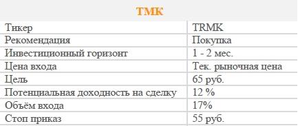Акции ТМК. Рекомендация - ПОКУПАТЬ
