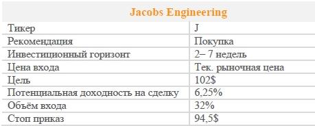 Акции Jacobs Engineering . Рекомендация - ПОКУПАТЬ