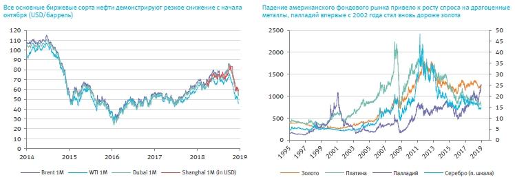 66c998dca660a На падении американского фондового рынка спрос на золото усилился еще  больше. При этом ожидаемое ускорение роста экономик развивающихся стран  может в ...